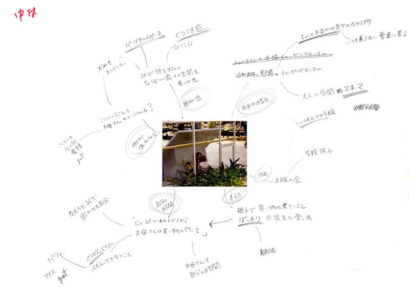 積水ハウス株式会社・中村