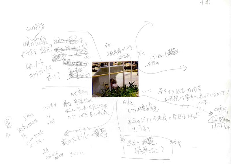 GIS総合研究所・川添