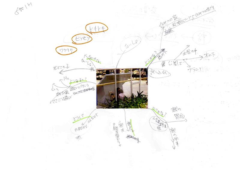 大阪府産業デザインセンター・西村