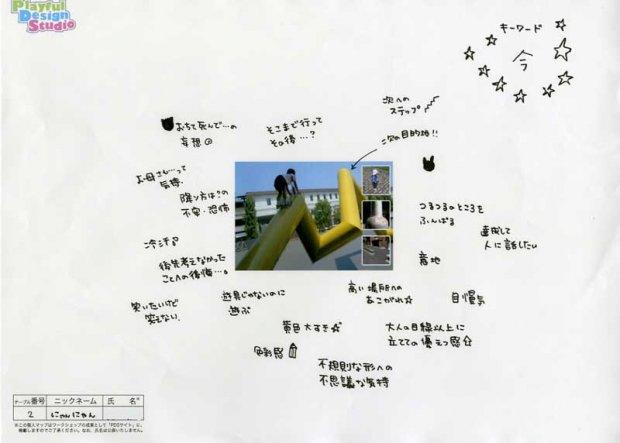 PDS第1回WS/2_にゃんにゃん.jpg