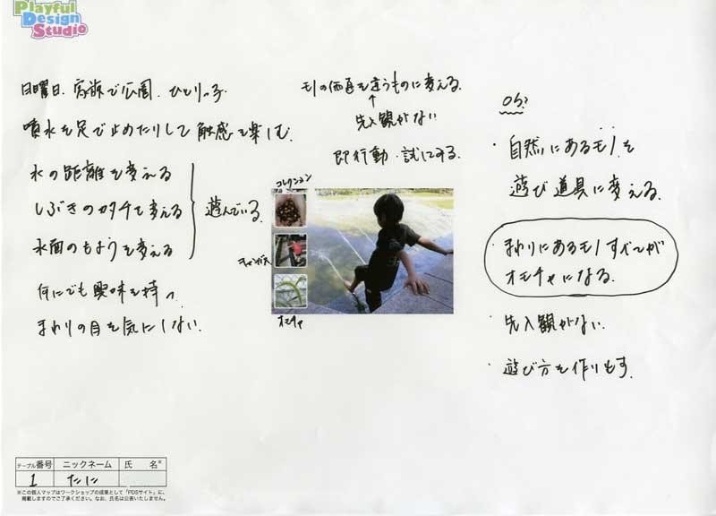 PDS第1回WS/1_たに.jpg